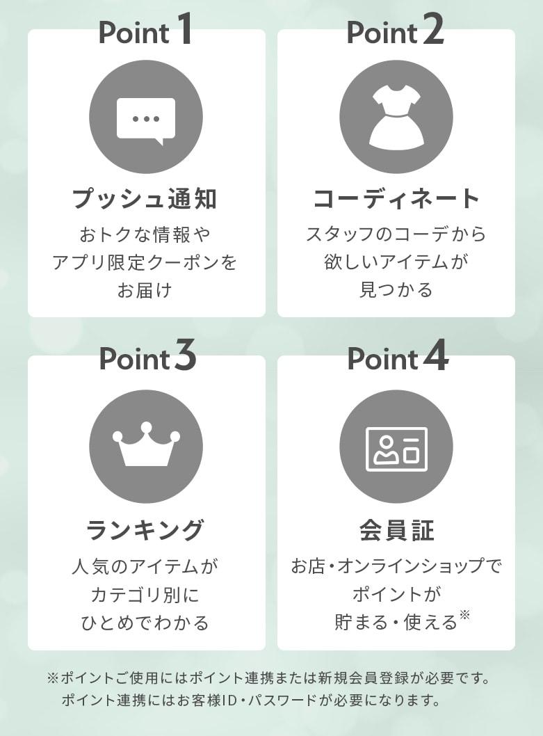Point1.プッシュ通知、Point2.コーディネート紹介、Point3.ランキング紹介、Point4.会員証機能